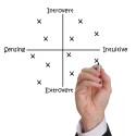 Secretele celor 16 tipuri de personalitate din testul MBTI
